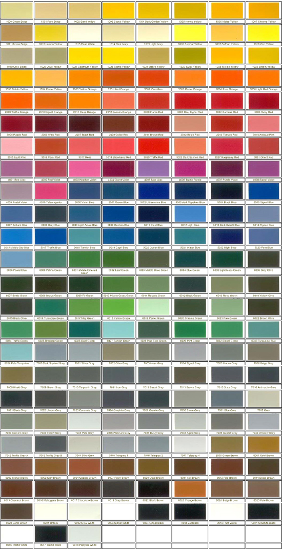 RAL Colours View our full range